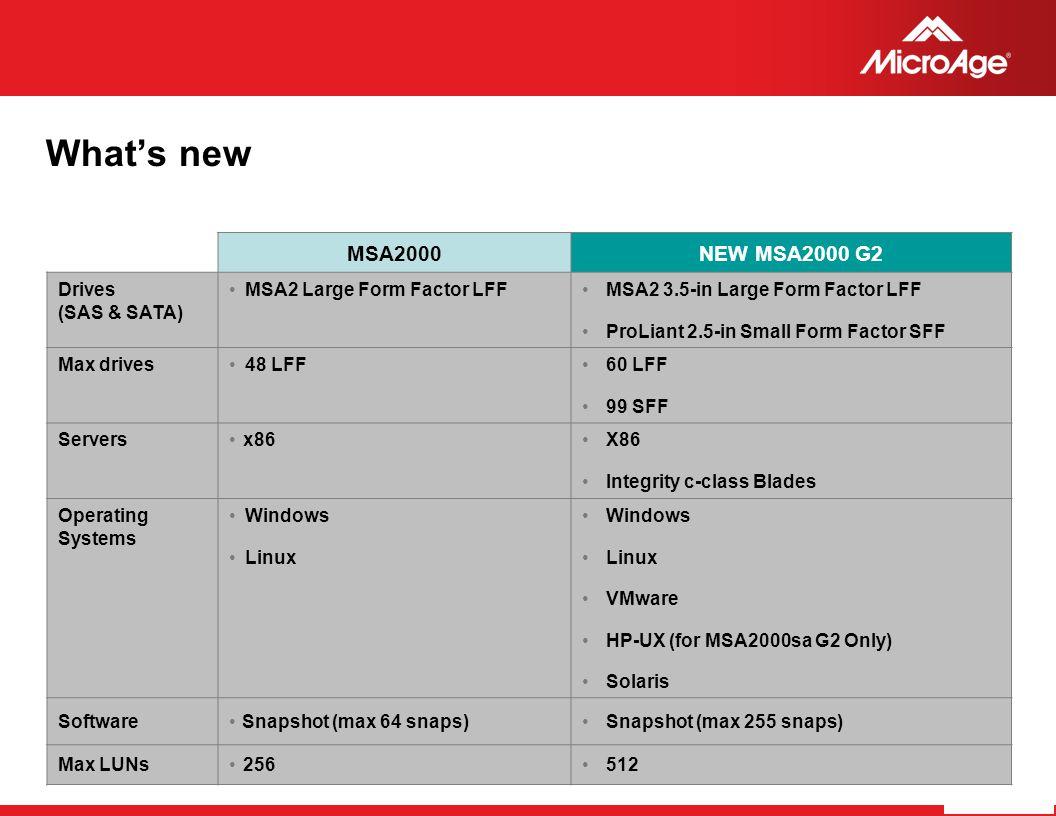 What's new MSA2000 NEW MSA2000 G2 Drives (SAS & SATA)