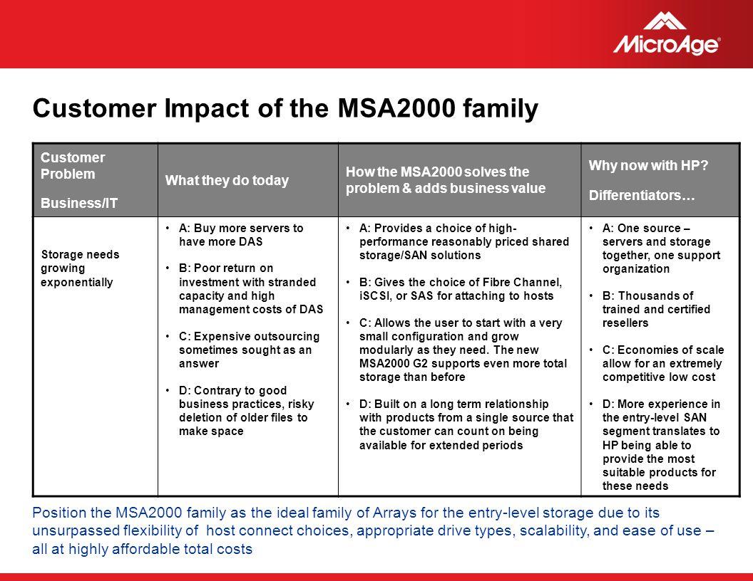 Customer Impact of the MSA2000 family