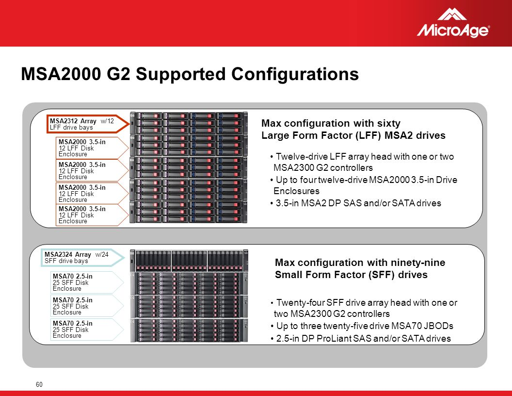 MSA2000 G2 Supported Configurations