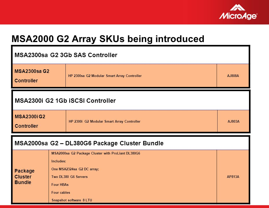 MSA2000 G2 Array SKUs being introduced