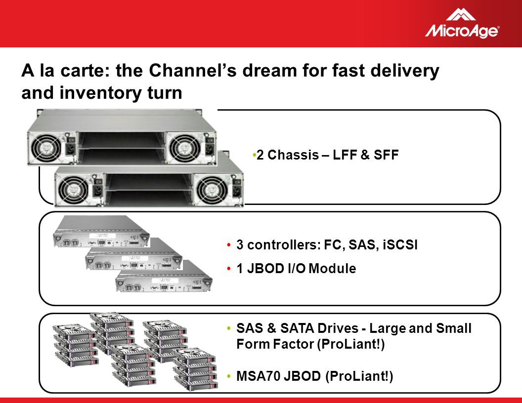 A la carte: the Channel's dream for fast delivery and inventory turn