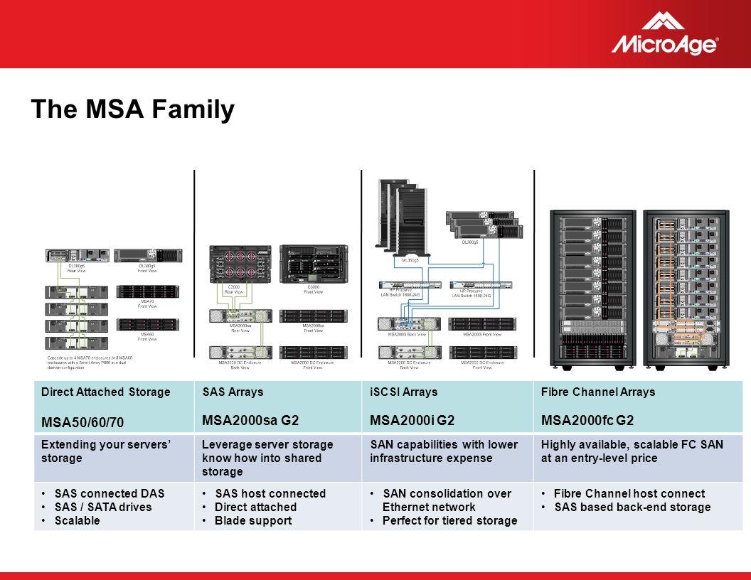 The MSA Family MSA50/60/70 MSA2000sa G2 MSA2000i G2 MSA2000fc G2