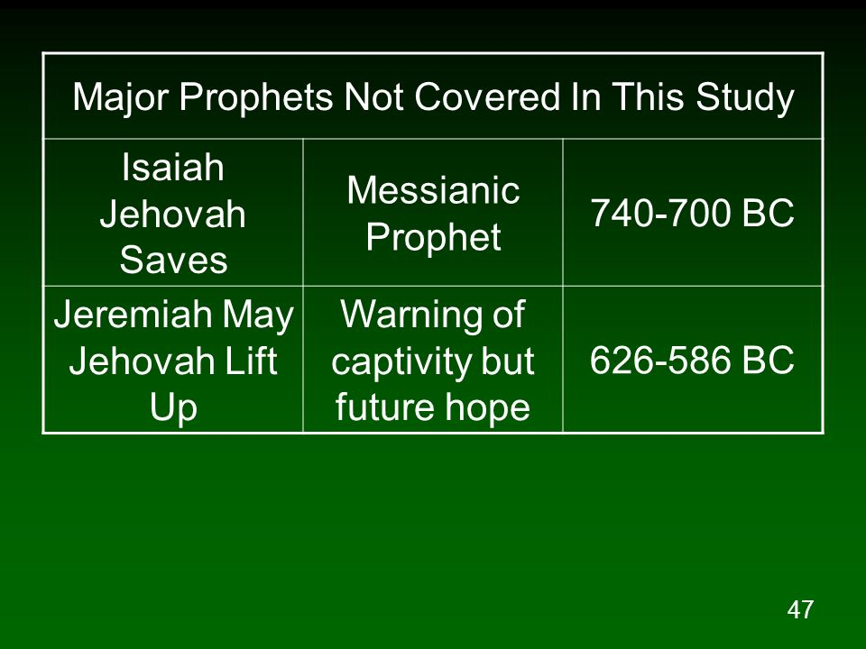 Major Prophets Not Covered In This Study Isaiah Jehovah Saves