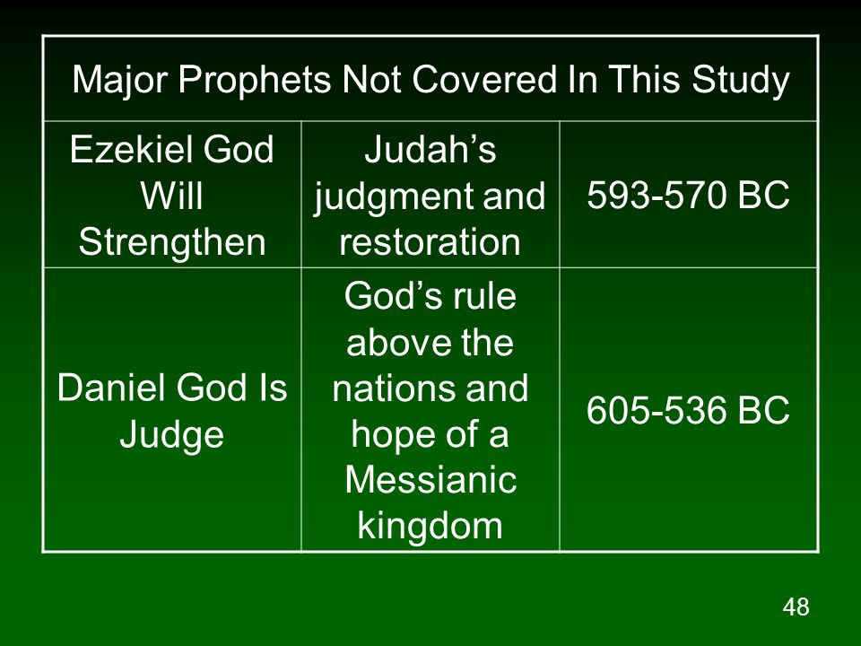 Major Prophets Not Covered In This Study Ezekiel God Will Strengthen