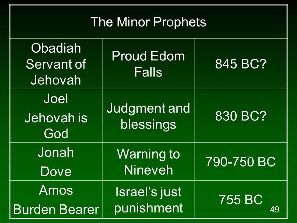 Obadiah Servant of Jehovah Proud Edom Falls 845 BC Joel