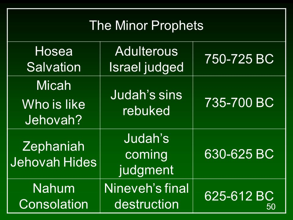 Adulterous Israel judged 750-725 BC Micah Who is like Jehovah