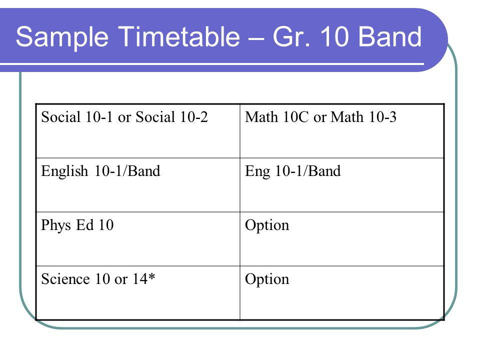 Sample Timetable – Gr. 10 Band