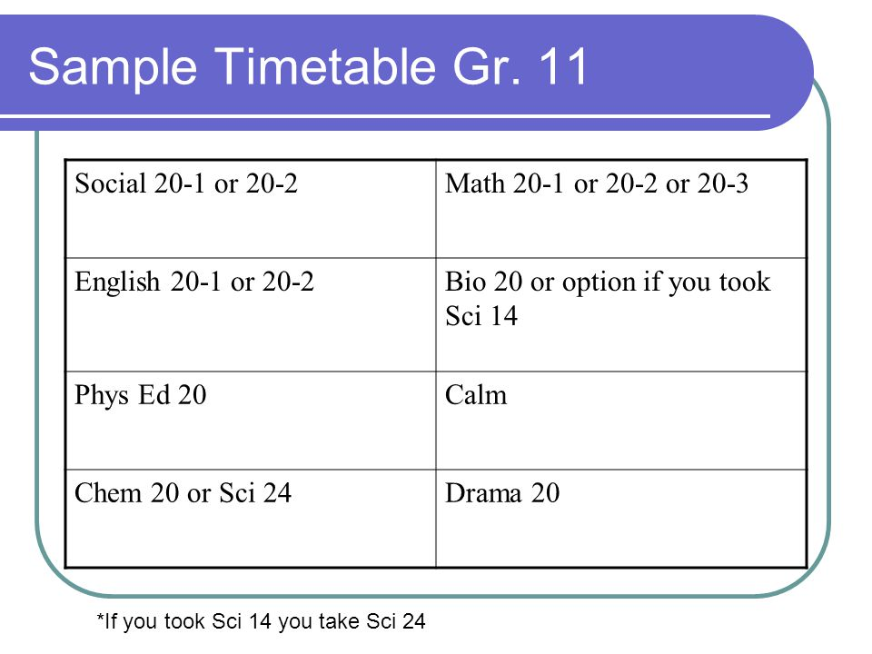 Sample Timetable Gr. 11 Social 20-1 or 20-2 Math 20-1 or 20-2 or 20-3