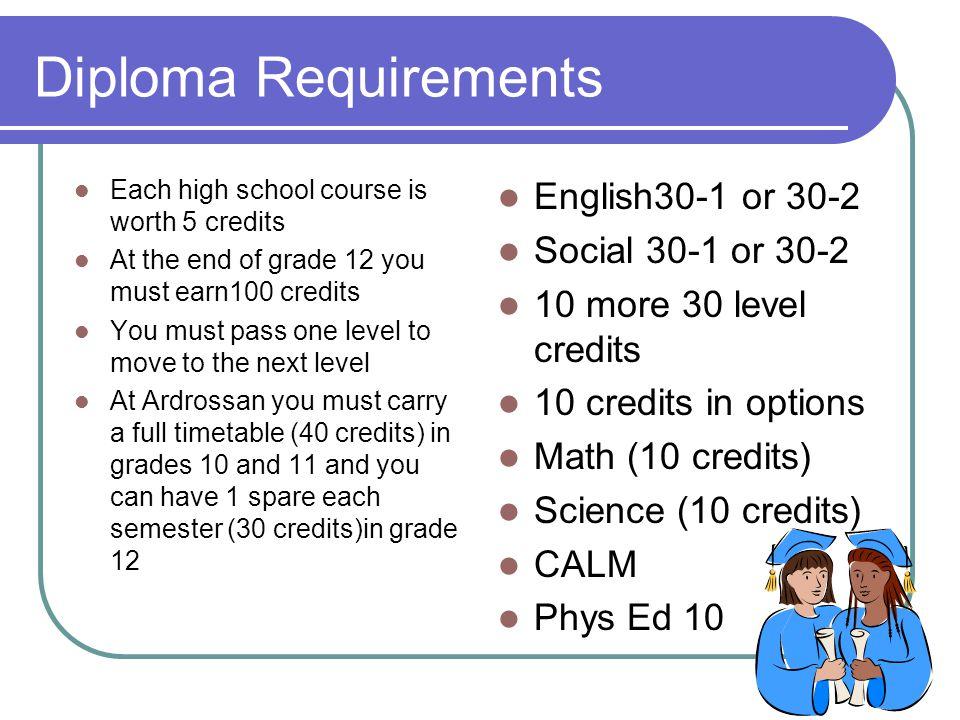 Diploma Requirements English30-1 or 30-2 Social 30-1 or 30-2