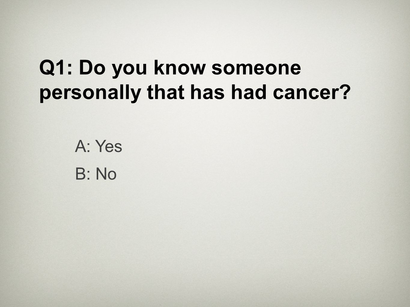 Q1: Do you know someone personally that has had cancer