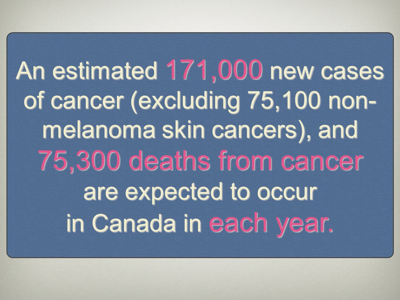An estimated 171,000 new cases of cancer (excluding 75,100 non-melanoma skin cancers), and 75,300 deaths from cancer