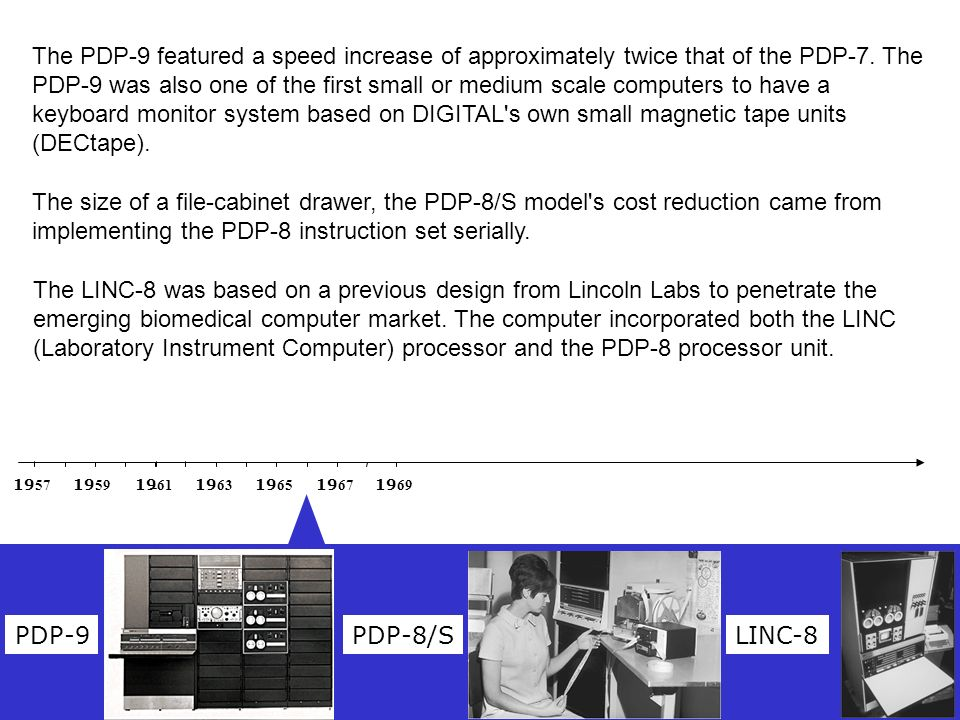 The PDP-9 featured a speed increase of approximately twice that of the PDP-7. The PDP-9 was also one of the first small or medium scale computers to have a keyboard monitor system based on DIGITAL s own small magnetic tape units (DECtape).