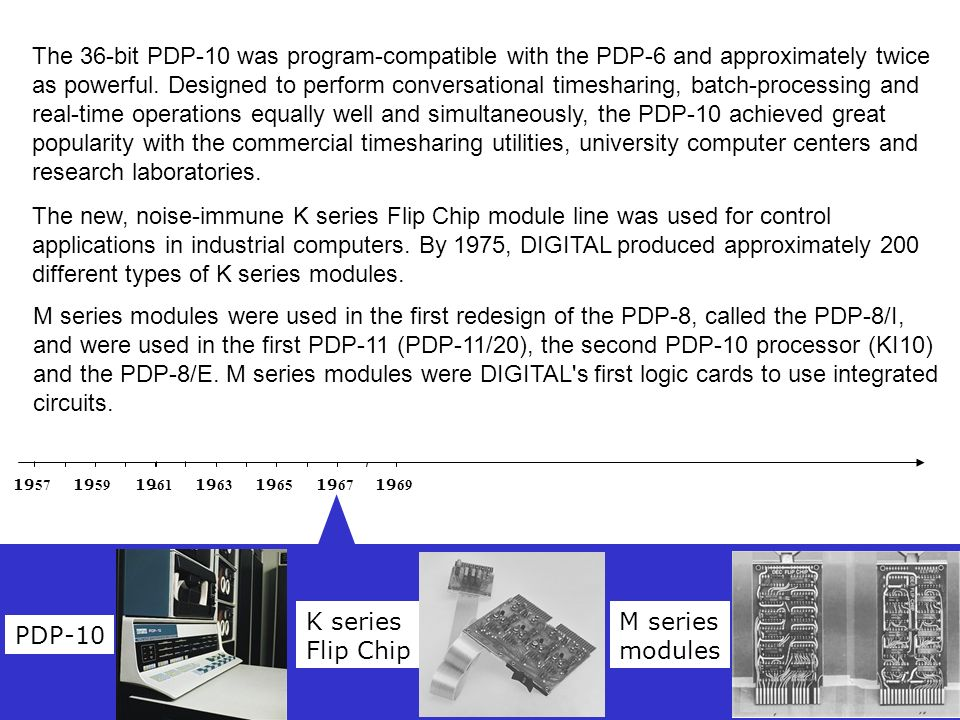 The 36-bit PDP-10 was program-compatible with the PDP-6 and approximately twice as powerful. Designed to perform conversational timesharing, batch-processing and real-time operations equally well and simultaneously, the PDP-10 achieved great popularity with the commercial timesharing utilities, university computer centers and research laboratories.