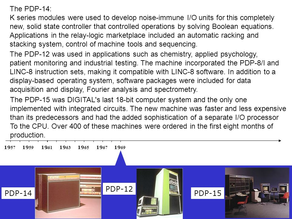 The PDP-15 was DIGITAL s last 18-bit computer system and the only one