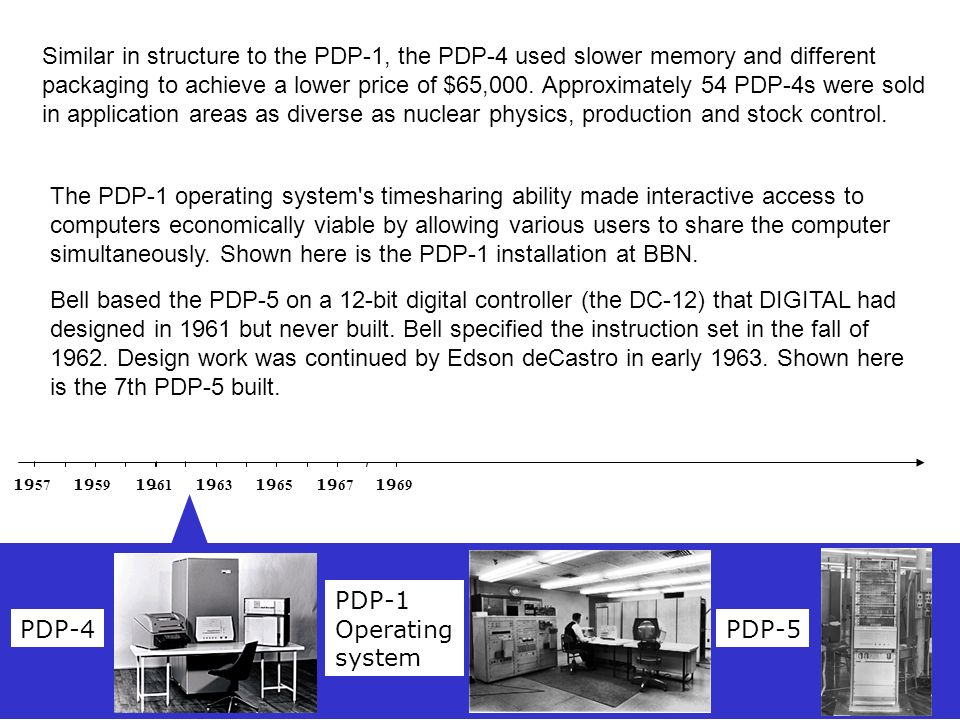 simultaneously. Shown here is the PDP-1 installation at BBN.