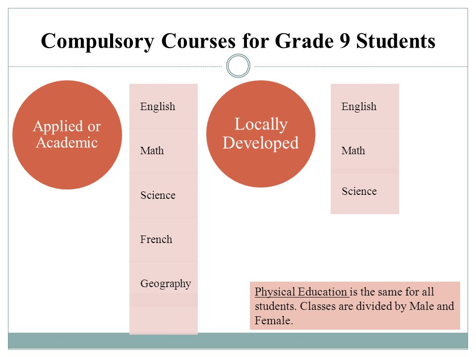 Compulsory Courses for Grade 9 Students