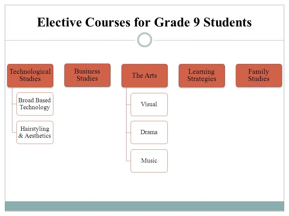 Elective Courses for Grade 9 Students