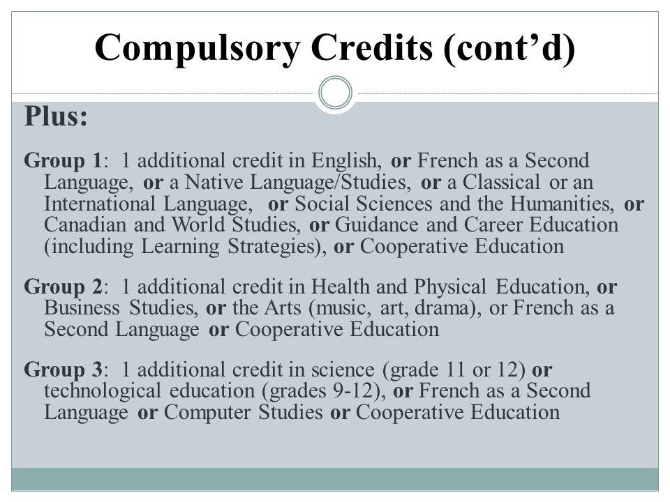 Compulsory Credits (cont'd)