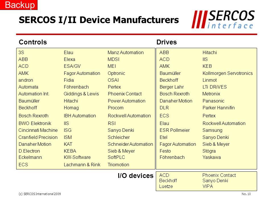 SERCOS I/II Device Manufacturers