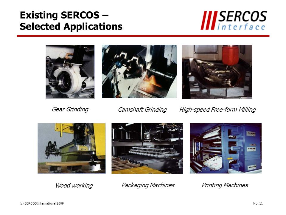 Existing SERCOS – Selected Applications
