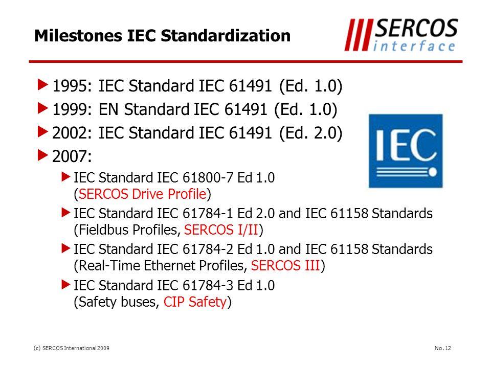 Milestones IEC Standardization