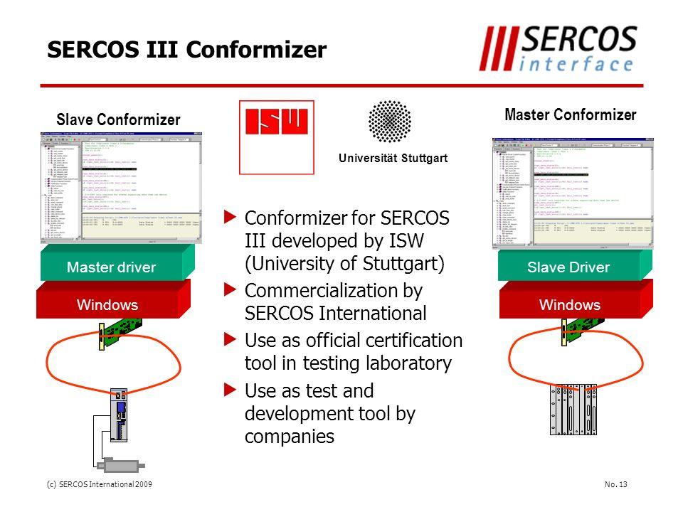 SERCOS III Conformizer
