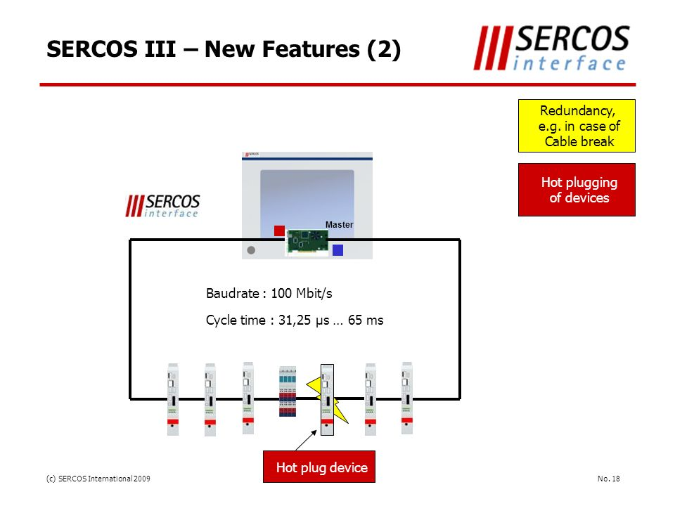 SERCOS III – New Features (2)