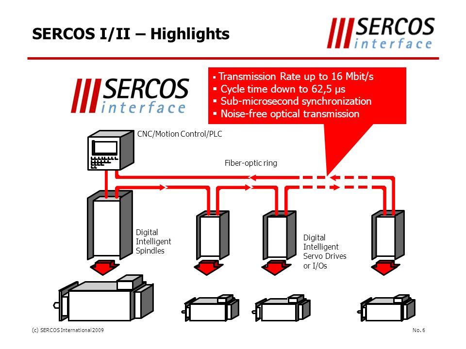 SERCOS I/II – Highlights