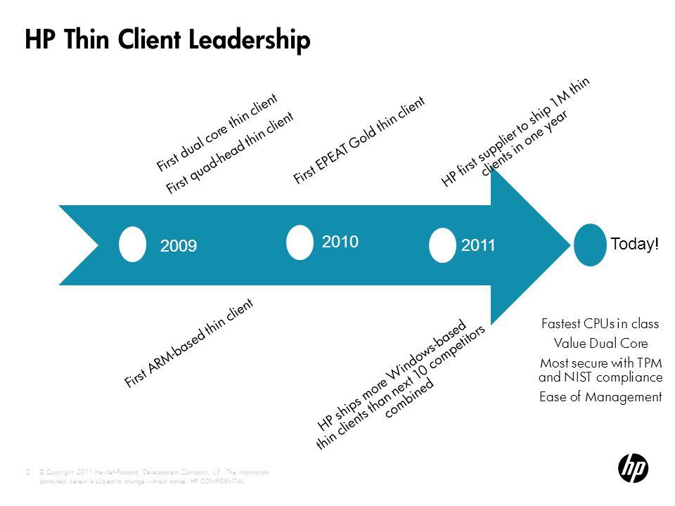 HP Thin Client Leadership