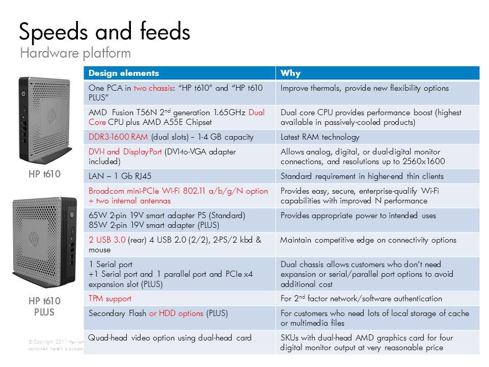 Speeds and feeds Hardware platform HP t610 HP t610 PLUS