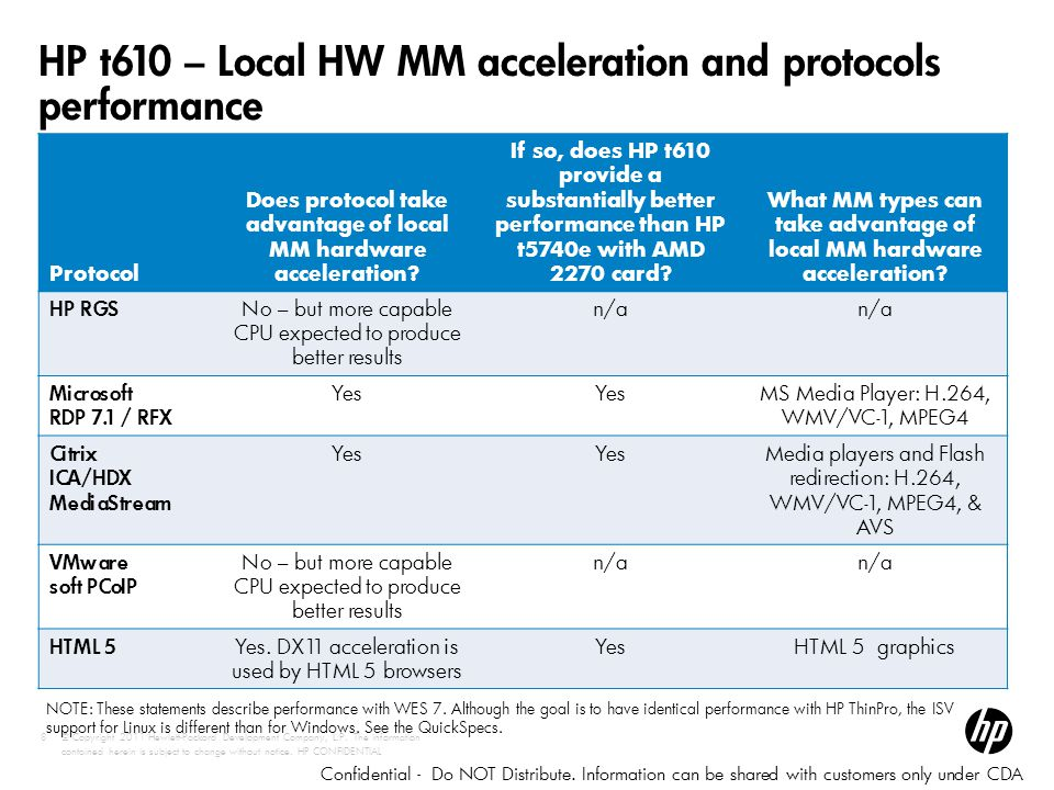 HP t610 – Local HW MM acceleration and protocols performance