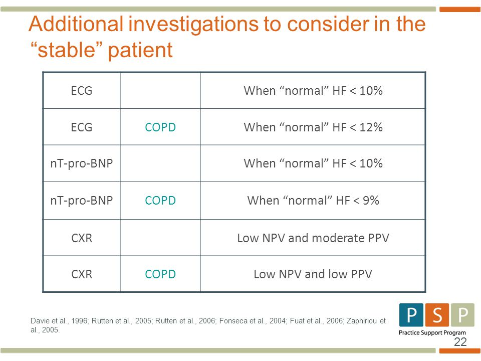 Additional investigations to consider in the stable patient
