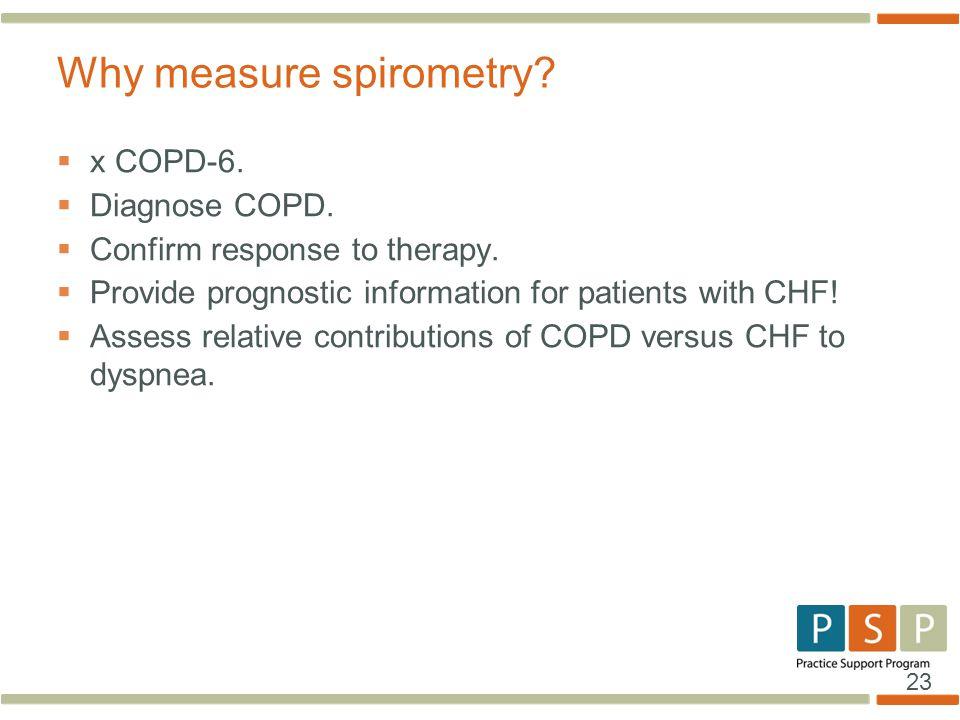Why measure spirometry