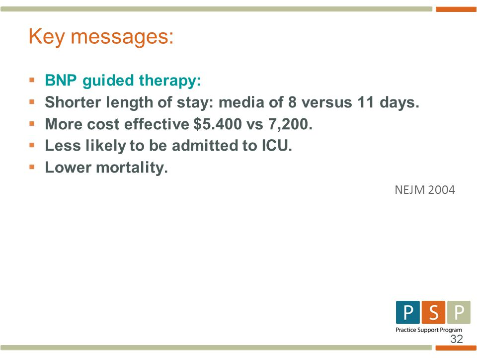 Key messages: BNP guided therapy: