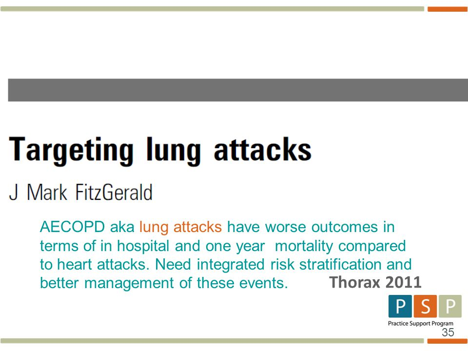 AECOPD aka lung attacks have worse outcomes in terms of in hospital and one year mortality compared to heart attacks. Need integrated risk stratification and better management of these events.