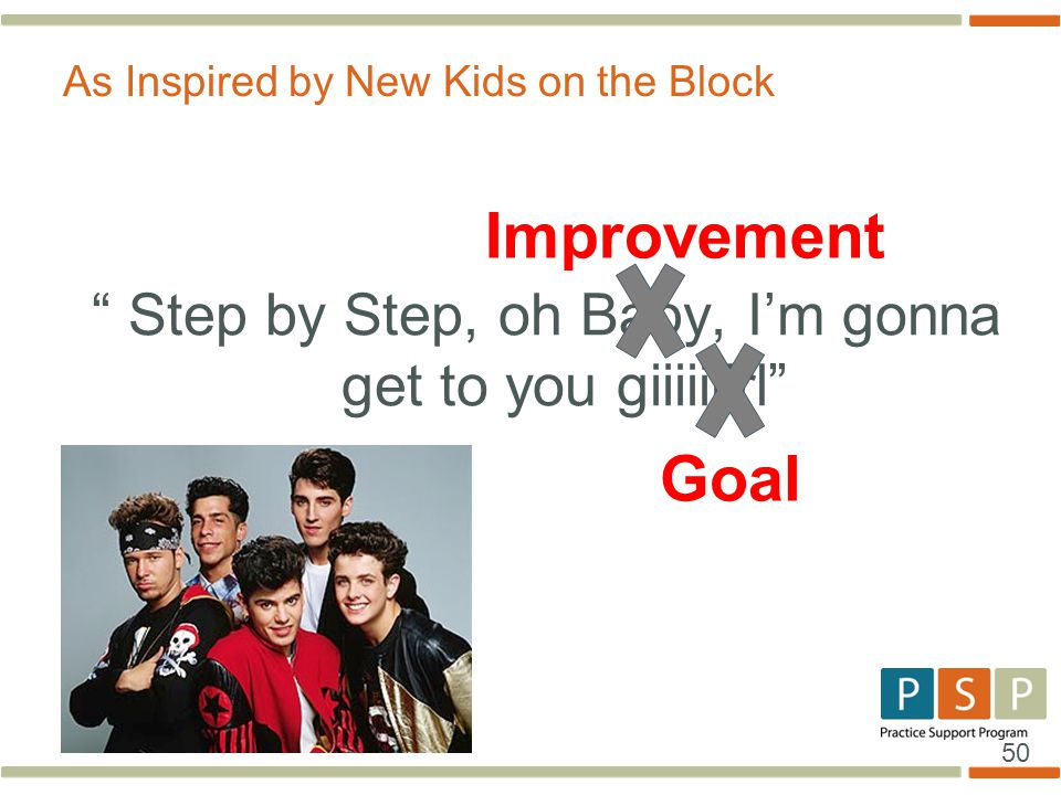 As Inspired by New Kids on the Block
