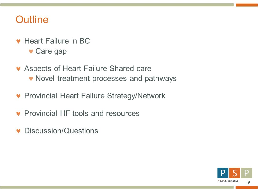 Outline Heart Failure in BC Care gap