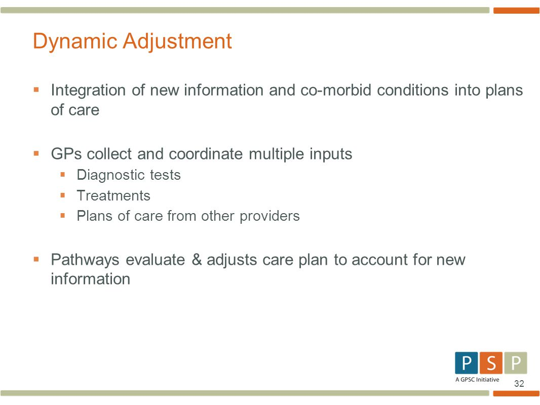 Dynamic Adjustment Integration of new information and co-morbid conditions into plans of care. GPs collect and coordinate multiple inputs.