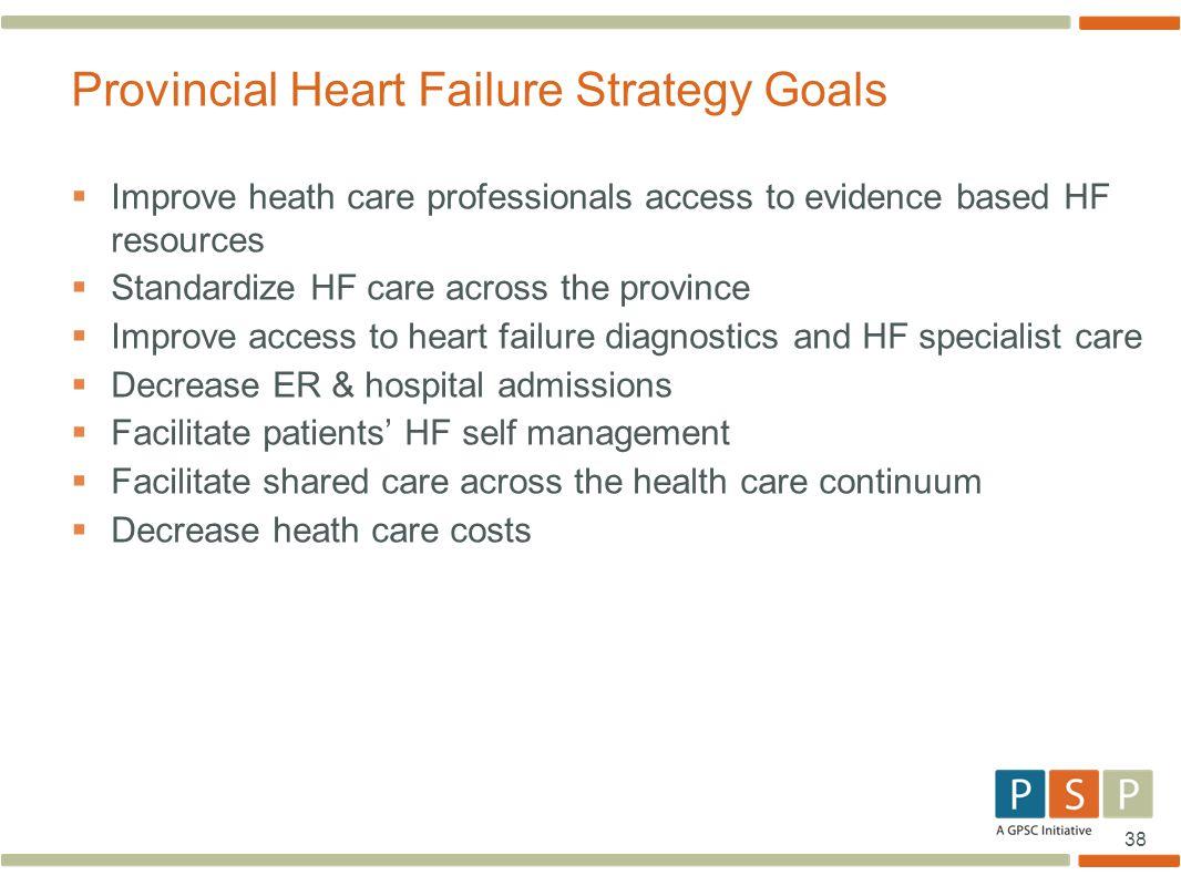 Provincial Heart Failure Strategy Goals