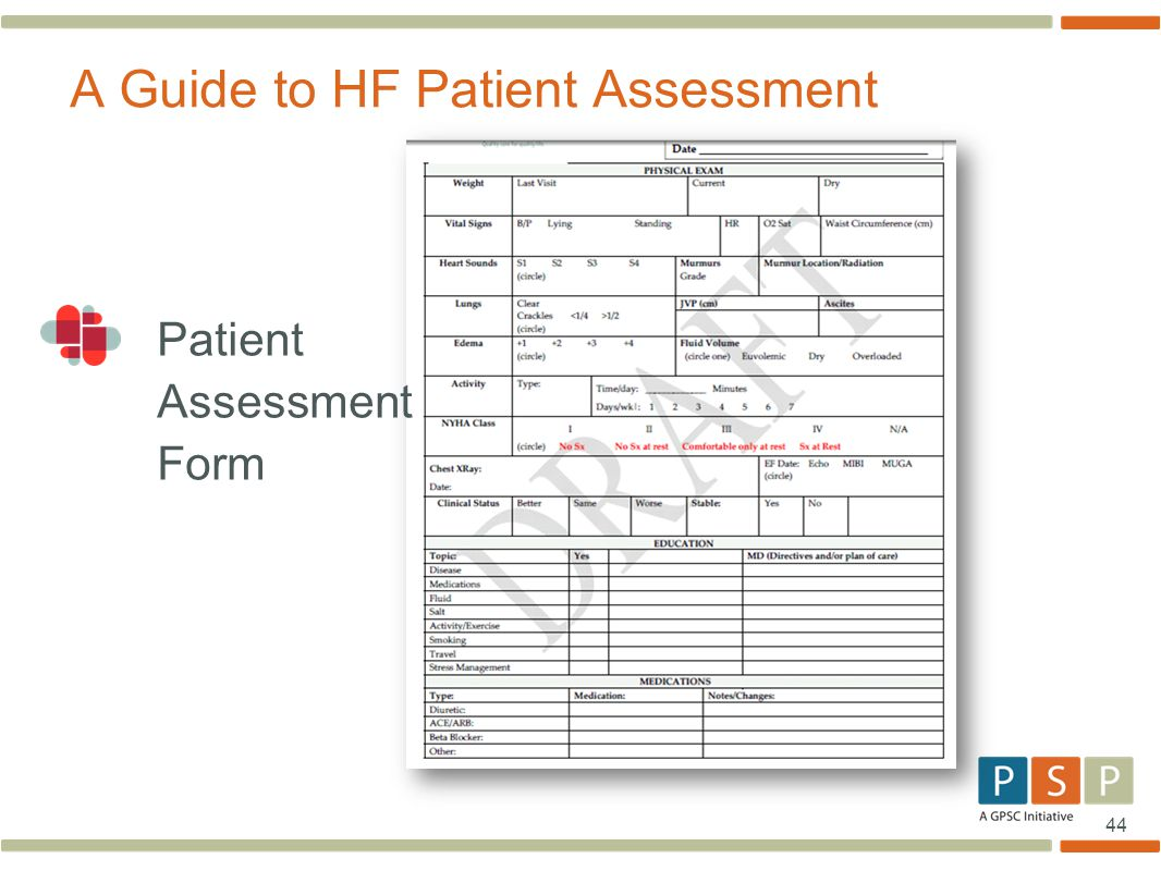 A Guide to HF Patient Assessment