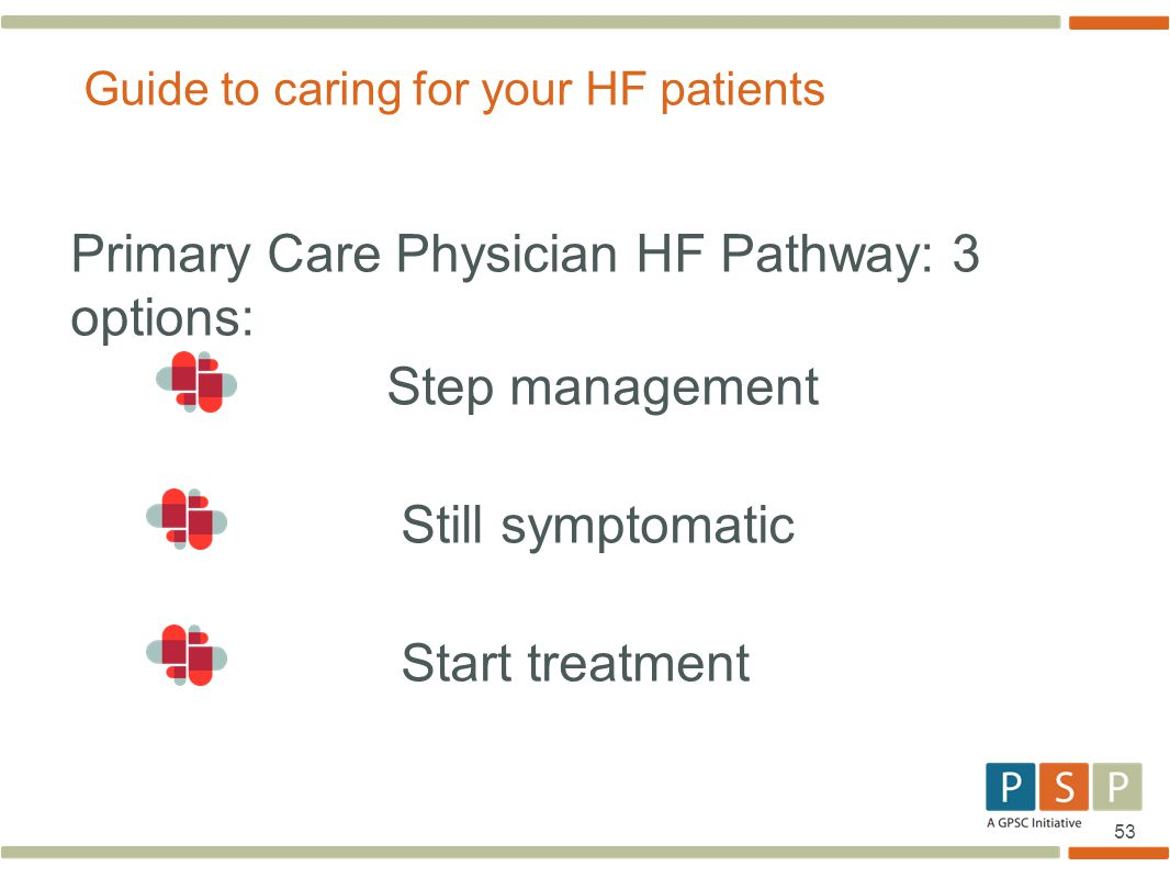 Guide to caring for your HF patients