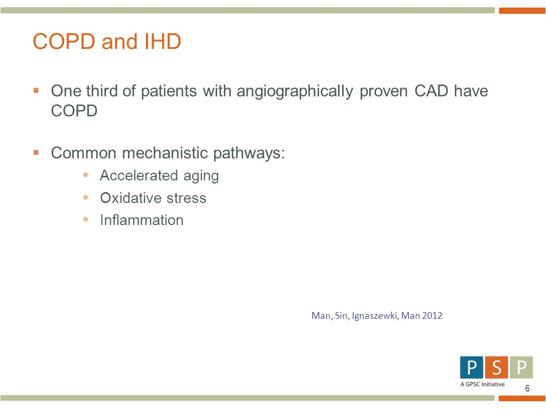 COPD and IHD One third of patients with angiographically proven CAD have COPD. Common mechanistic pathways: