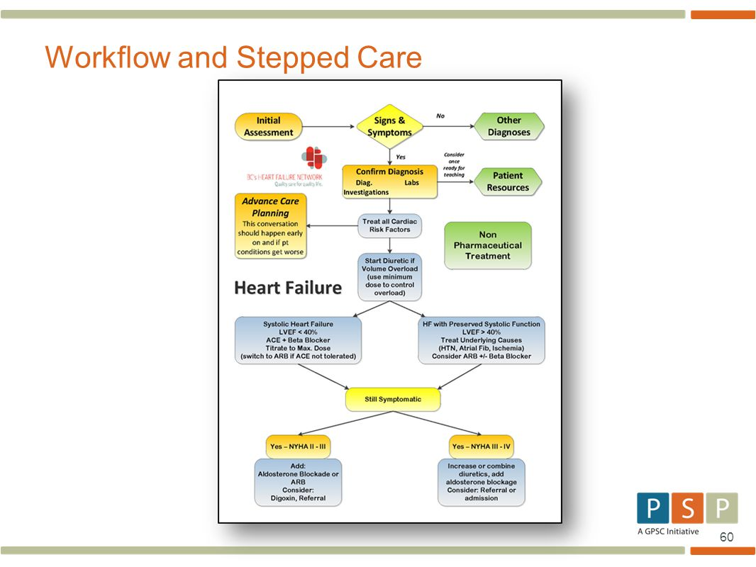 Workflow and Stepped Care