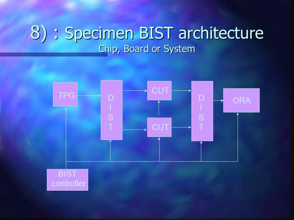 8) : Specimen BIST architecture Chip, Board or System