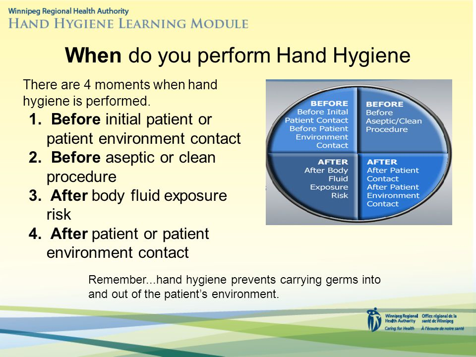 When do you perform Hand Hygiene