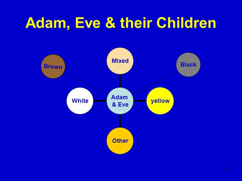 Adam, Eve & their Children