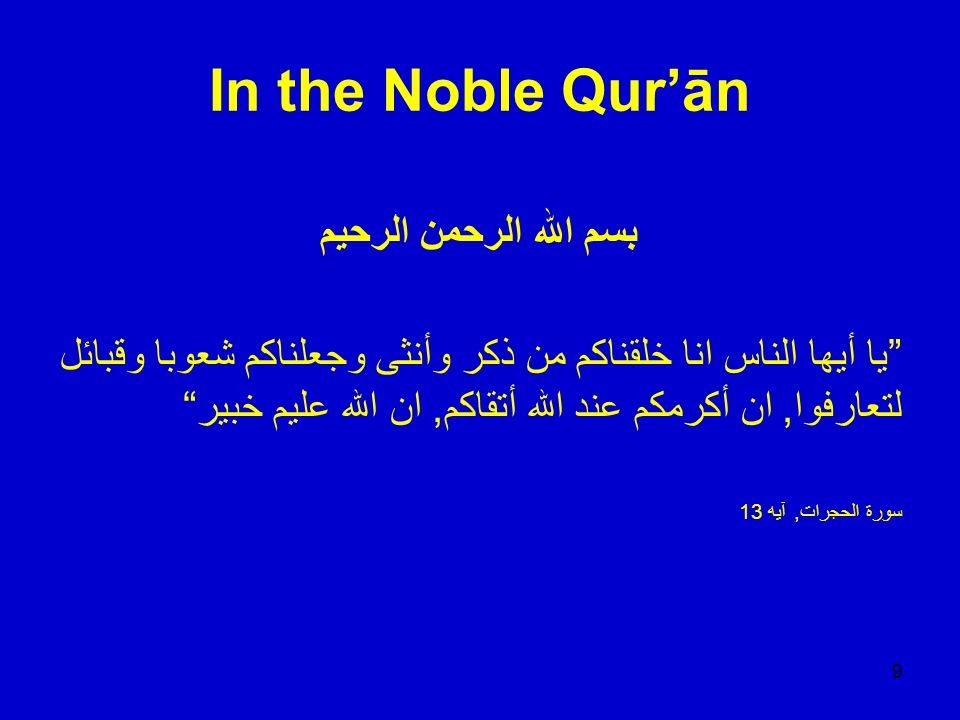 In the Noble Qur'ān بسم الله الرحمن الرحيم