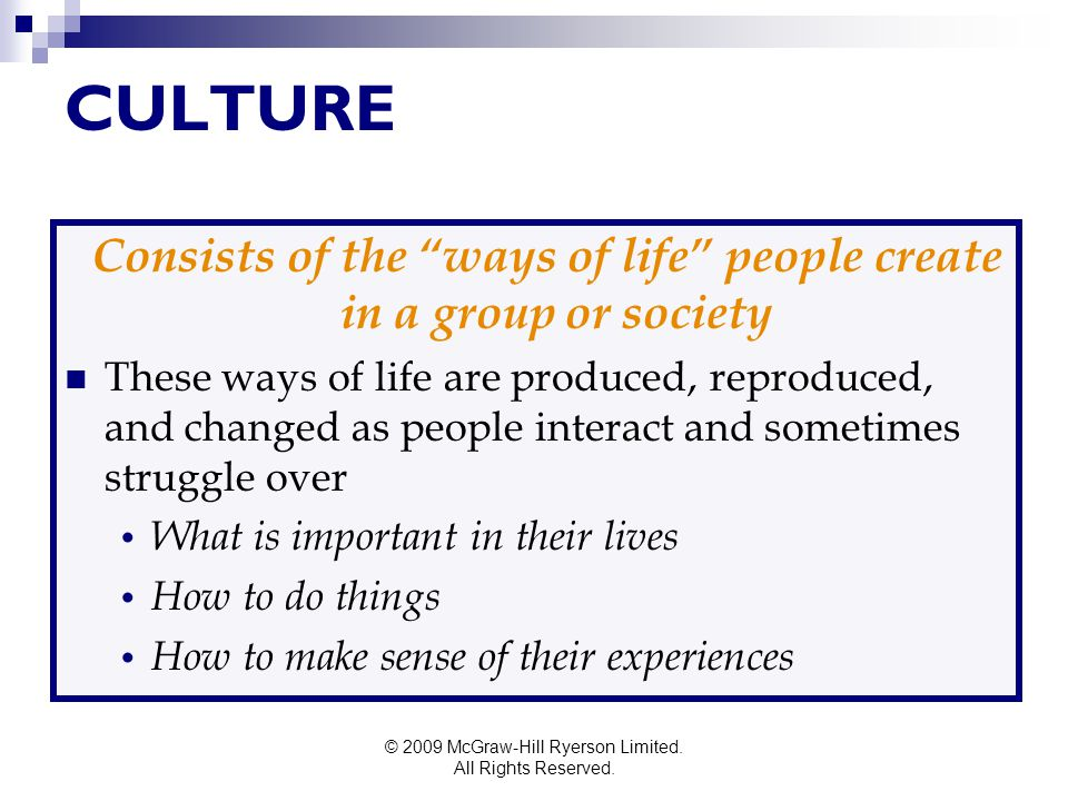 Consists of the ways of life people create in a group or society