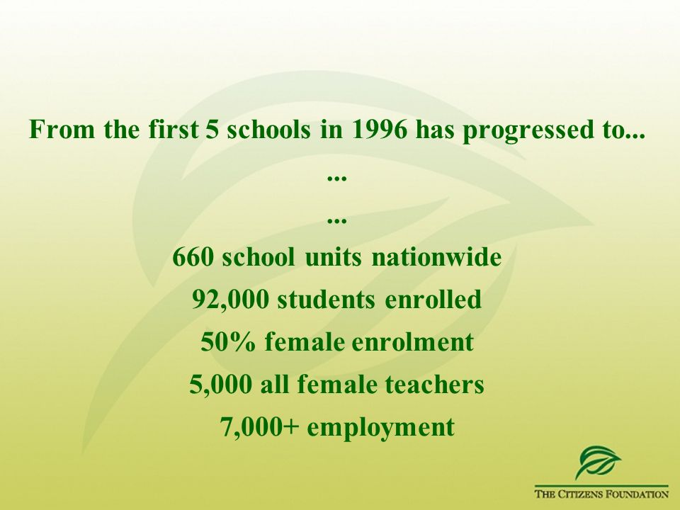 From the first 5 schools in 1996 has progressed to