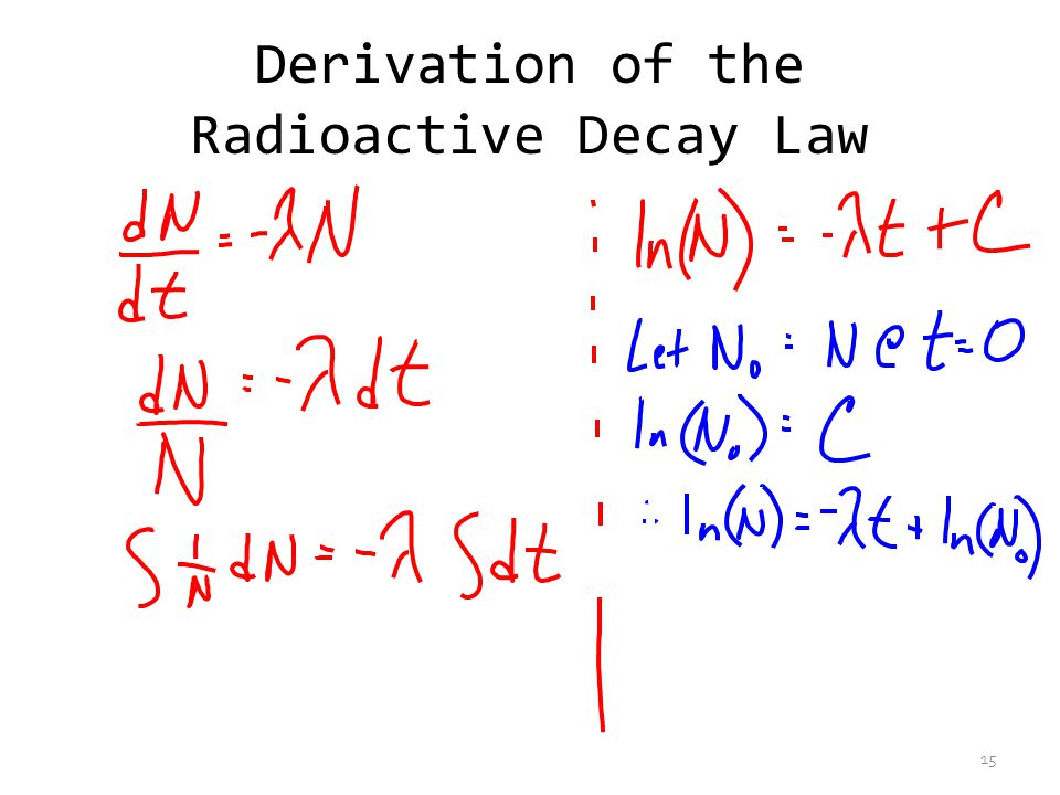 Derivation of the Radioactive Decay Law